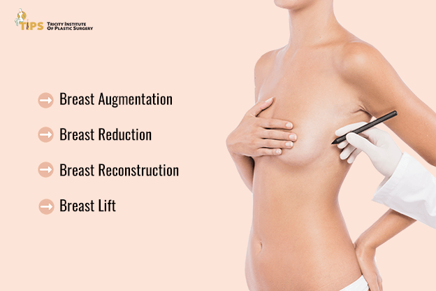 Types of Breast Surgery | Breast Surgery in India